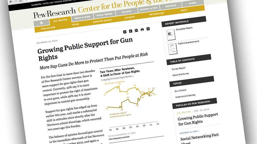 Polls Find Broad Increase in Support for the RKBA